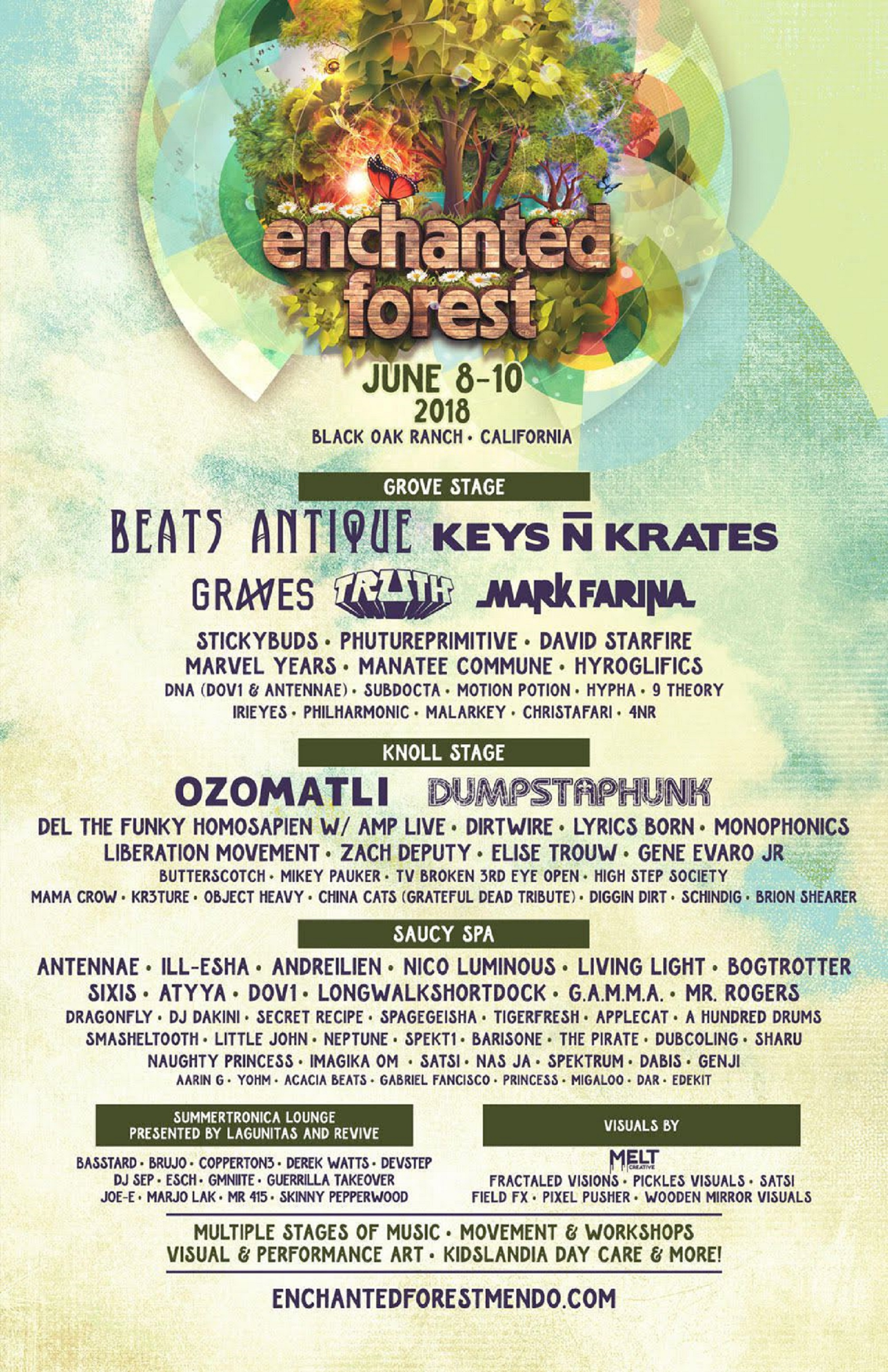 Enchanted Forest Gathering Drops Full Lineup